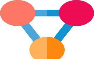 色彩搭配对网站设计的重要性
