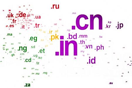 域名对网站SEO的影响有哪些